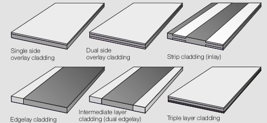 File:Typical configurations of clad contact strips.jpg